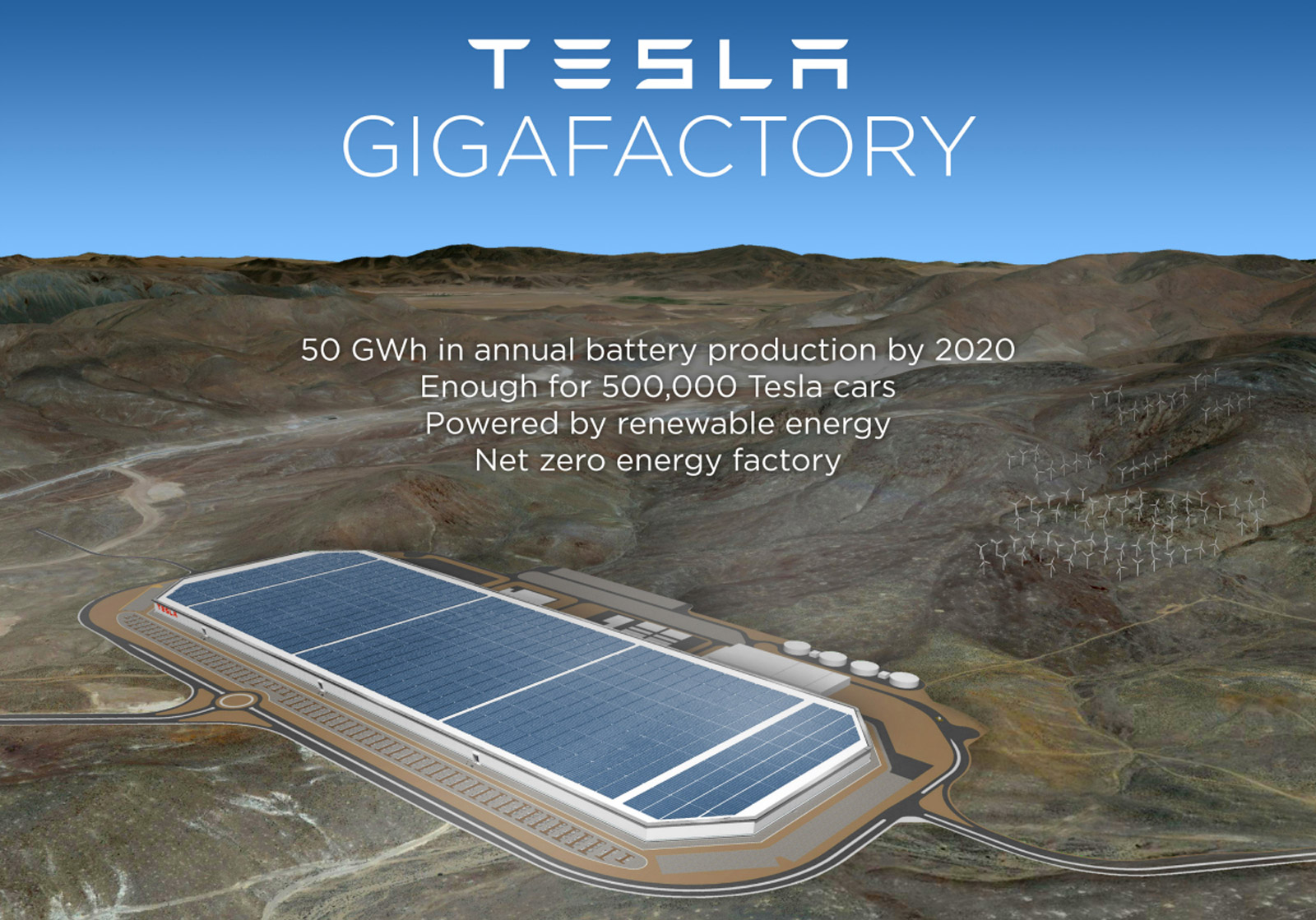 Gm Manufacturing Plant Locations furthermore Advanced Manufacturing Facility In The World moreover Big Tesla Gigafactory Graphics besides Class Presentation Tesla Motors further 78. on tesla motors manufacturing location