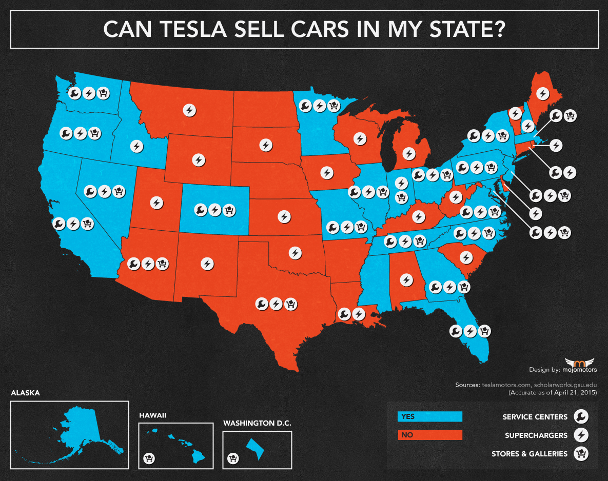 Latest Tesla Software Update >> Where Can Tesla Legally Sell Cars Directly To You? State-By-State Map: LATEST UPDATE
