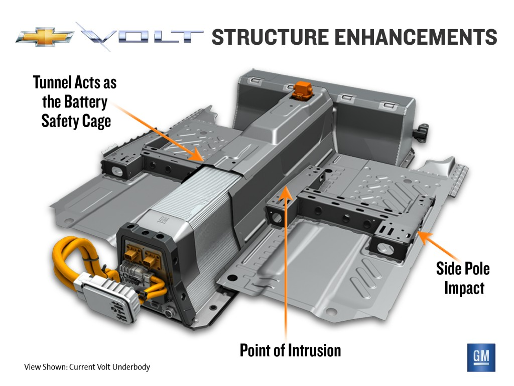 chevrolet to offer volt modifications against battery fire. Black Bedroom Furniture Sets. Home Design Ideas