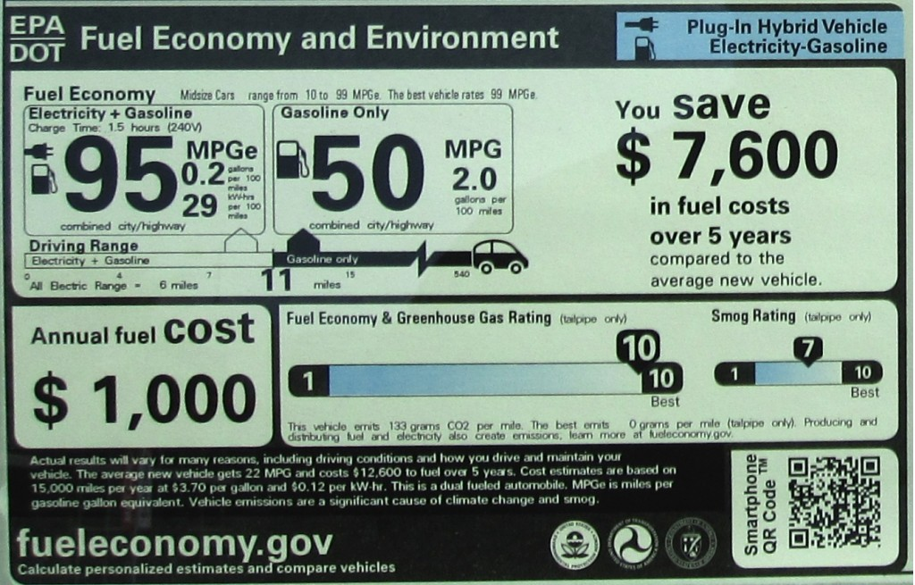 2012 toyota prius plug in hybrid window sticker showing for Window efficiency rating
