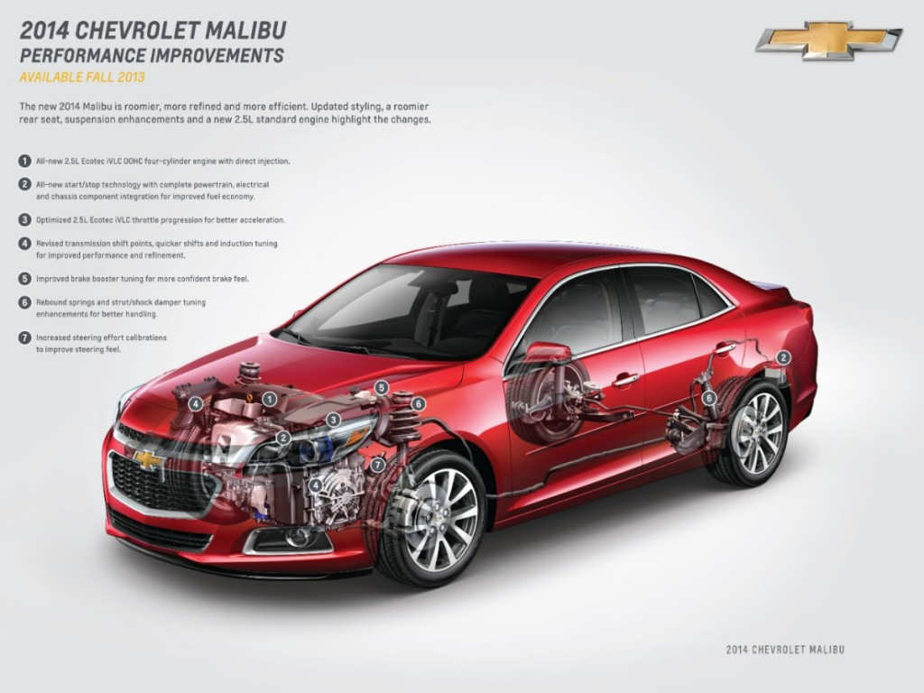 2014 chevrolet malibu 35 mpg highway new safety tech. Black Bedroom Furniture Sets. Home Design Ideas