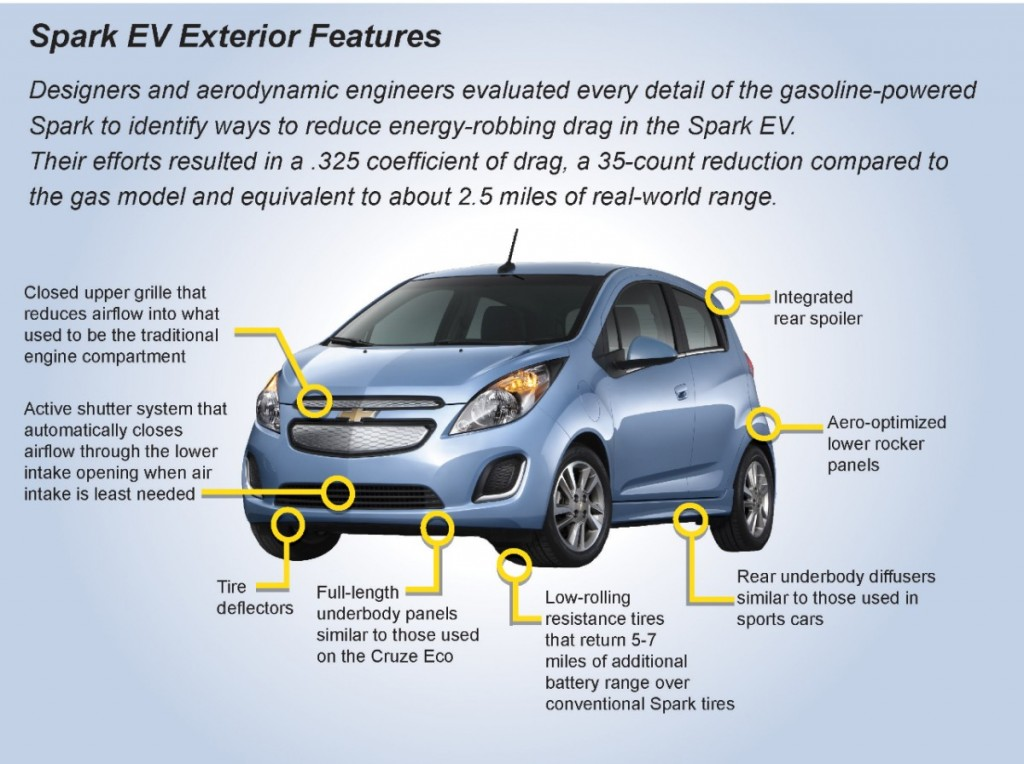 2014 Chevrolet Spark (Chevy) Pictures/Photos Gallery - The ...