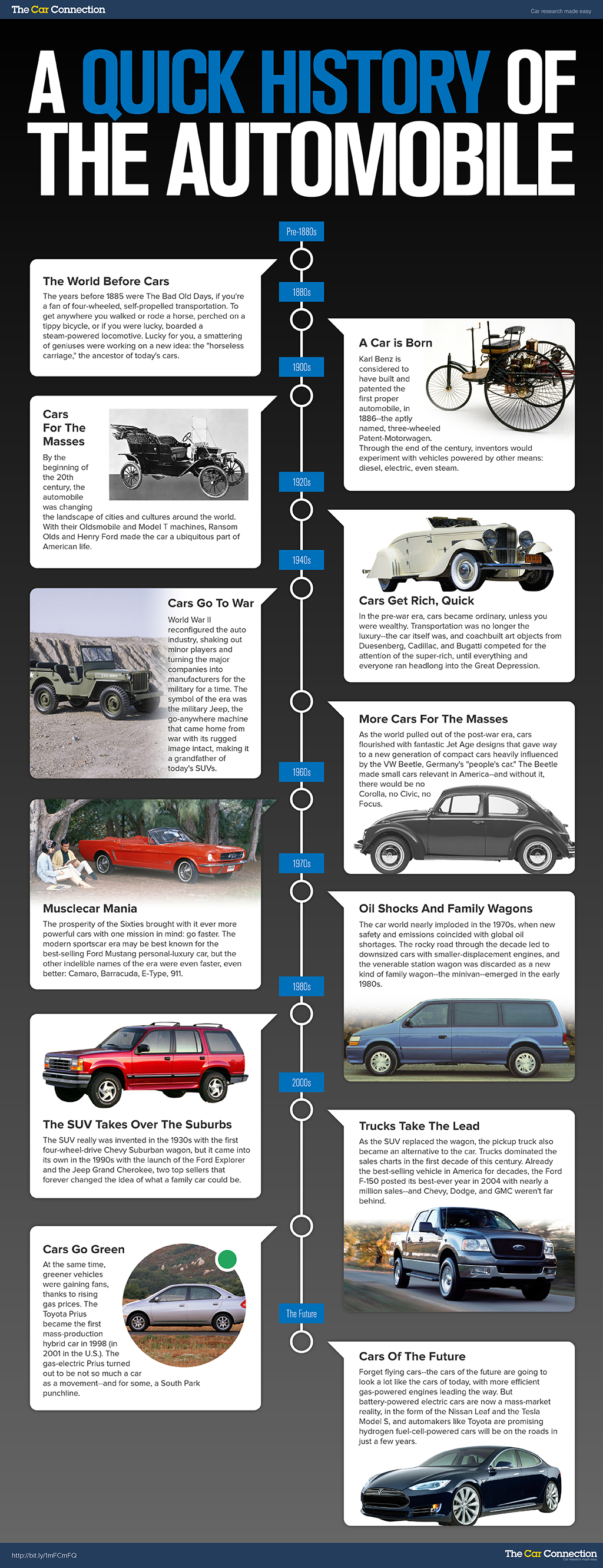 Land Rover Fort Worth >> A Quick History Of The Automobile