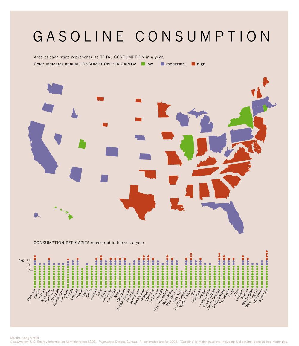Gasoline Consumption Per Capita By State From