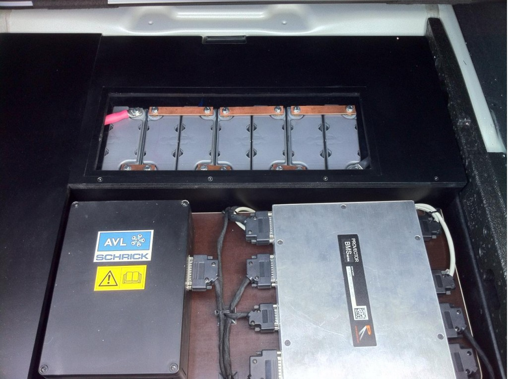 Battery technology market outlook for existing major energy storage battery technology and its leading R&D team