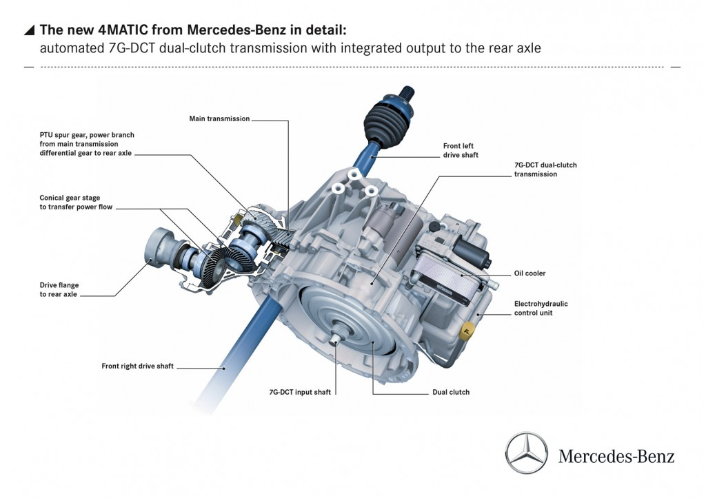 mercedes benz details its new 4matic system for compact cars. Black Bedroom Furniture Sets. Home Design Ideas