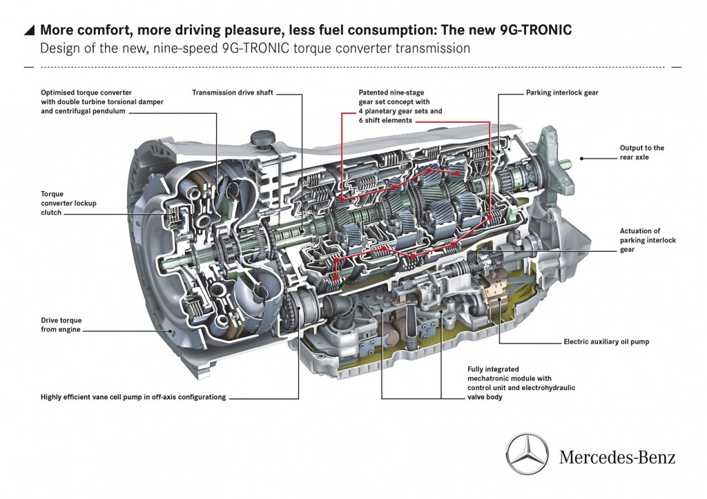 Mercedes Benz S 9g Tronic Nine Speed Automatic Transmission