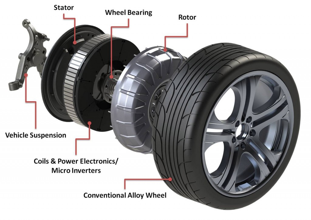 Protean in wheel electric motor to enter production in 2014 for Electric motors for cars for sale