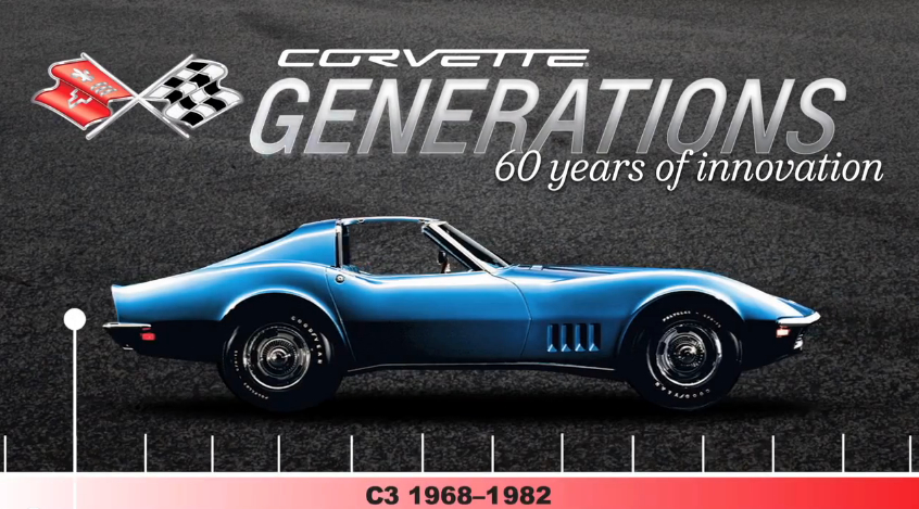 Corvette Generations Shows Us The C3 And C4 Video
