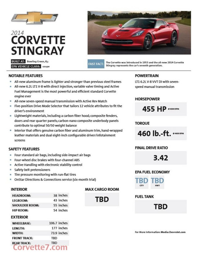 2014 chevrolet corvette stingray pricing features specs 2016 car. Cars Review. Best American Auto & Cars Review