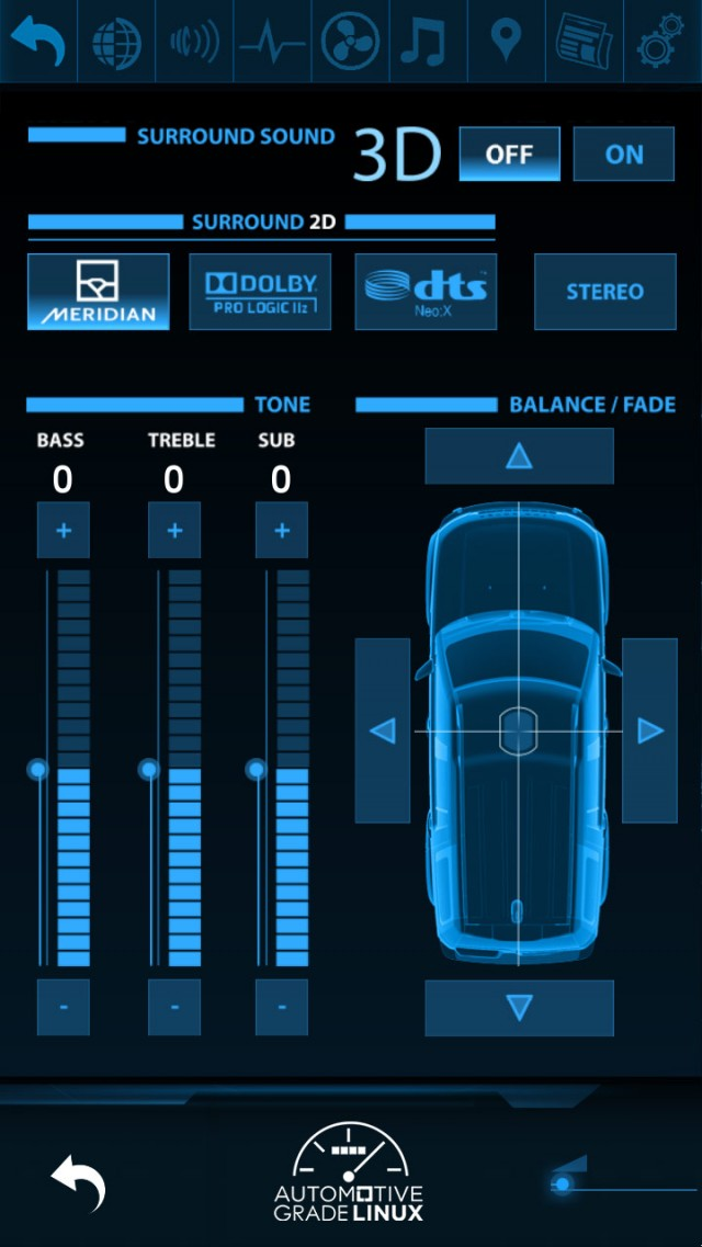 Linux Gets Automotive Grade Release For Open Source Cars