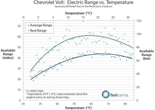 Weight Of Average Car Battery