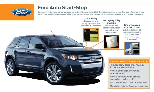 ford will be first major carmaker to offer start stop in u s. Black Bedroom Furniture Sets. Home Design Ideas