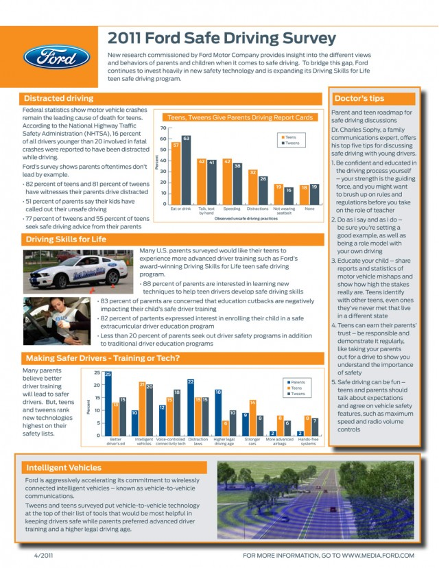 an analysis of background and statistics of safe driving Does driver safety education have an impact on safe texting, texting and statistics background and significance.