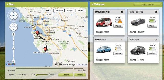 Green Race Electric Car Route Planning Website