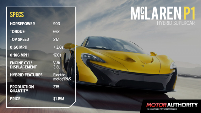 McLaren P1, by the num...