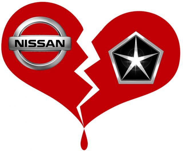 Nissan and chrysler partnership #5