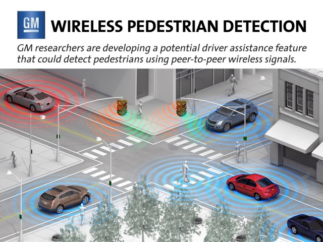 Gm S Intriguing New Pedestrian Detection System Uses Wi Fi