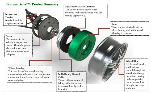 8964R09 PARKING BRAKE further Brakessettwo also 1108167 Ok 94 F250 Rear Brake Diagram Ya Ya Forgot besides 1050749 protean Inside Out Wheel Motor Design A  pany To Watch together with Pro02 havc. on chevy truck brake system diagram