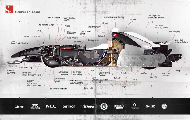 Sauber F1 race car cutaway diagram