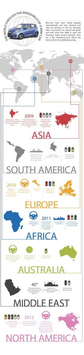 chevrolet spark infographic 100397554 s The Rest Of The World Loves The 2013 Chevy Spark: Will Americans?