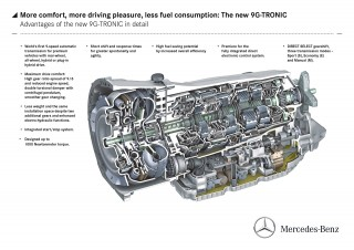 Mercedes Benz S 9g Tronic Nine Sd Automatic Transmission